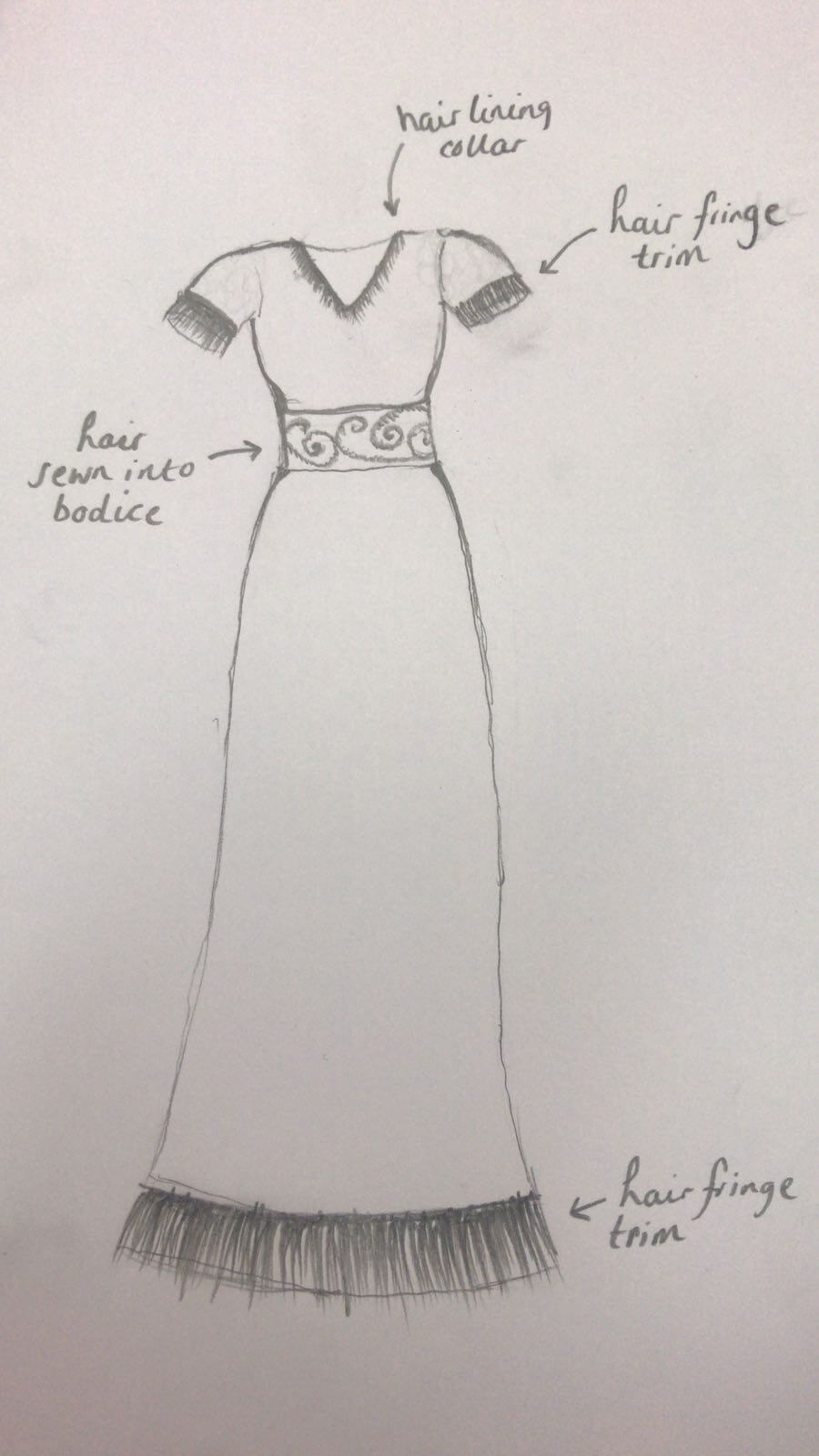 The design submitted by the anonymous user for the dress (Sewport)