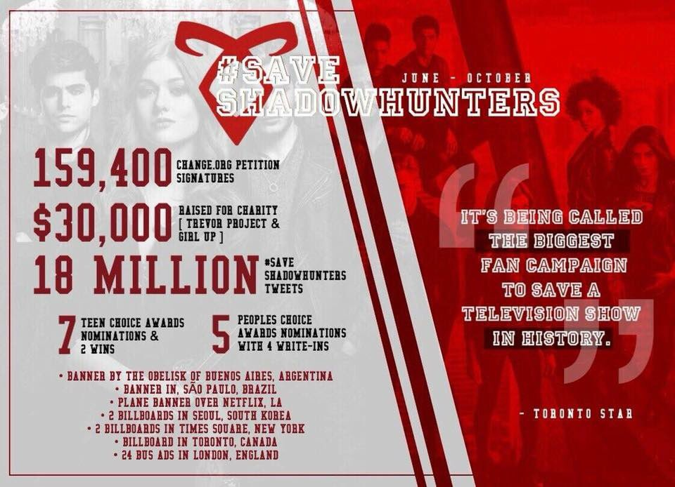 The #SaveShadowhunters campaign is widely regarded as the world's largest fan campaign.